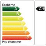 economies grace à isolation comble - tableau code couleur